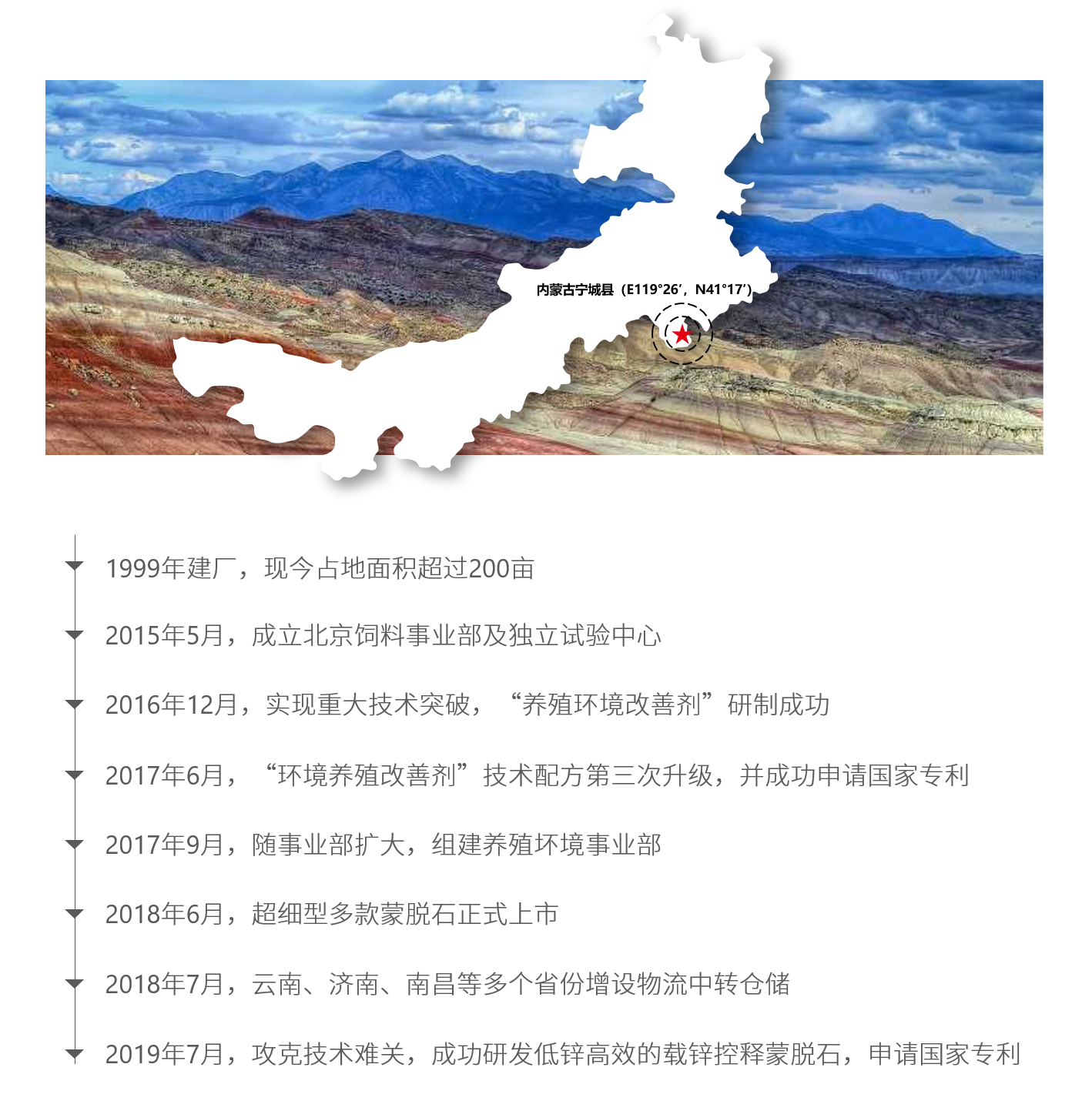 公司介绍.png